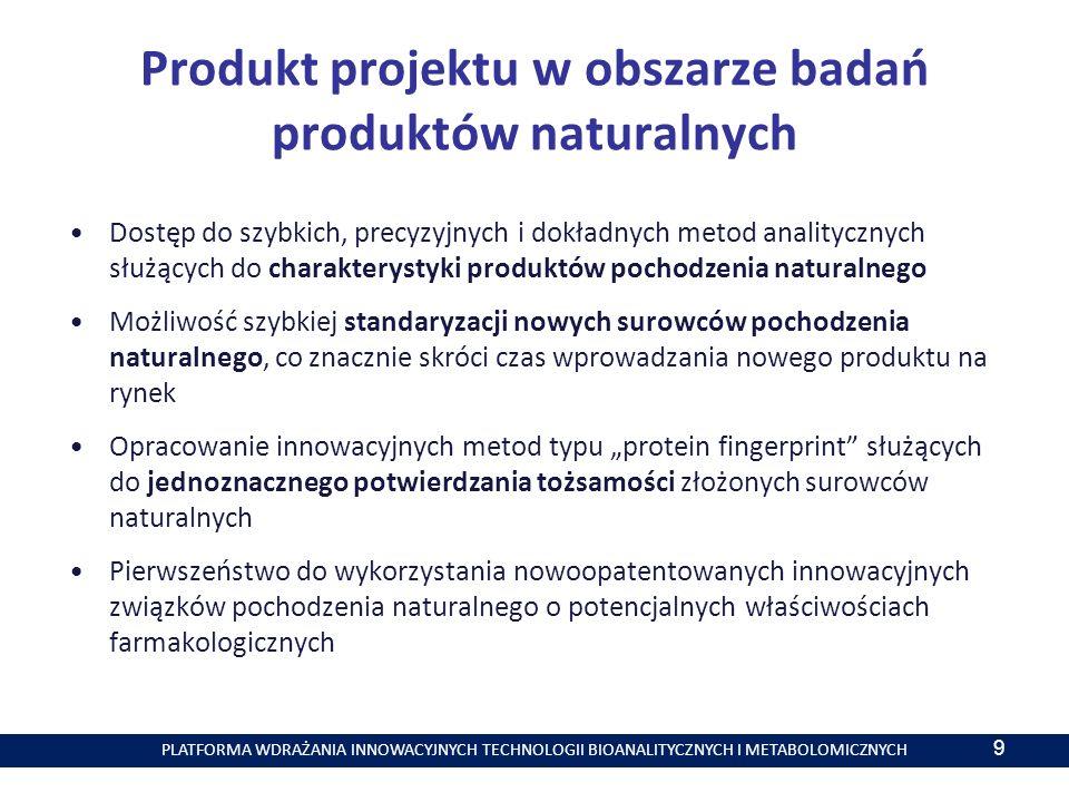 PLATFORMA WDRAŻANIA INNOWACYJNYCH TECHNOLOGII BIOANALITYCZNYCH I METABOLOMICZNYCH Produkt projektu w obszarze badań produktów naturalnych Dostęp do szybkich, precyzyjnych i dokładnych metod analitycznych służących do charakterystyki produktów pochodzenia naturalnego Możliwość szybkiej standaryzacji nowych surowców pochodzenia naturalnego, co znacznie skróci czas wprowadzania nowego produktu na rynek Opracowanie innowacyjnych metod typu protein fingerprint służących do jednoznacznego potwierdzania tożsamości złożonych surowców naturalnych Pierwszeństwo do wykorzystania nowoopatentowanych innowacyjnych związków pochodzenia naturalnego o potencjalnych właściwościach farmakologicznych 9