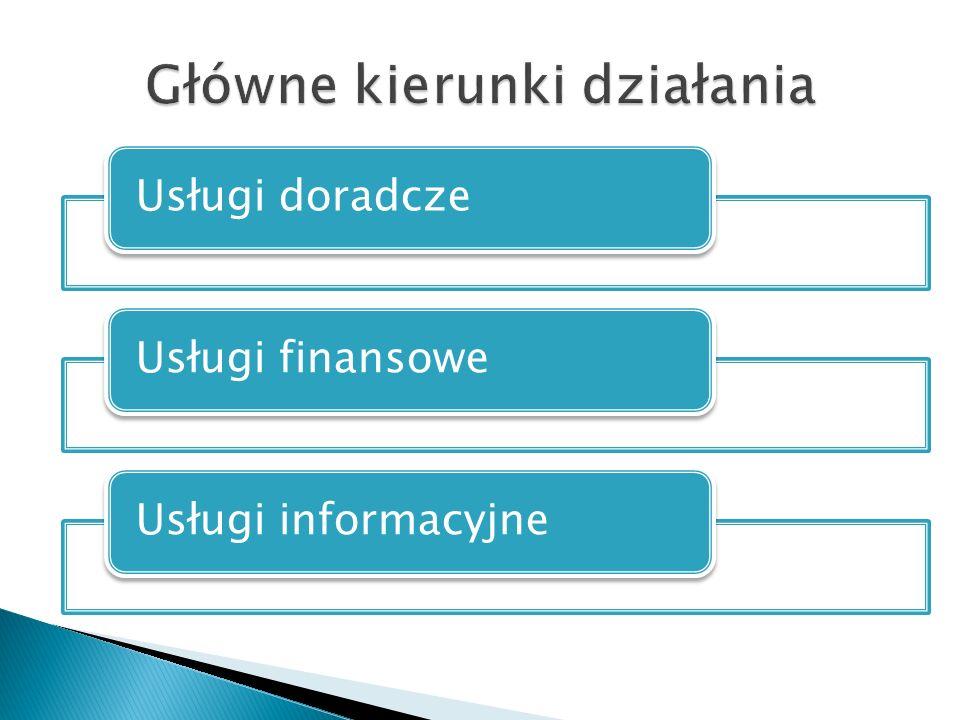 Usługi doradczeUsługi finansoweUsługi informacyjne