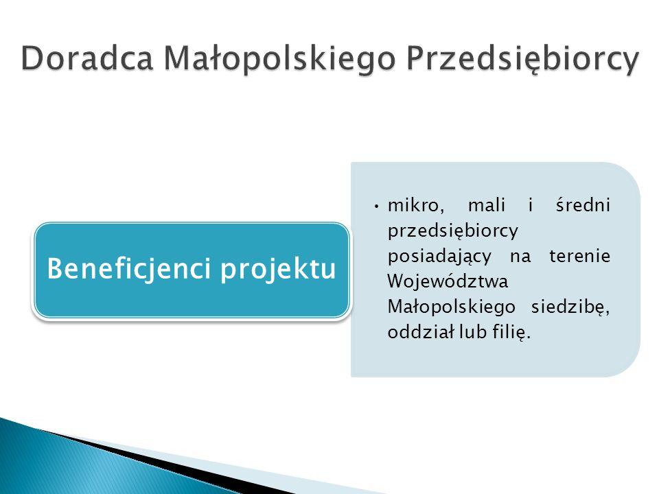 mikro, mali i średni przedsiębiorcy posiadający na terenie Województwa Małopolskiego siedzibę, oddział lub filię.
