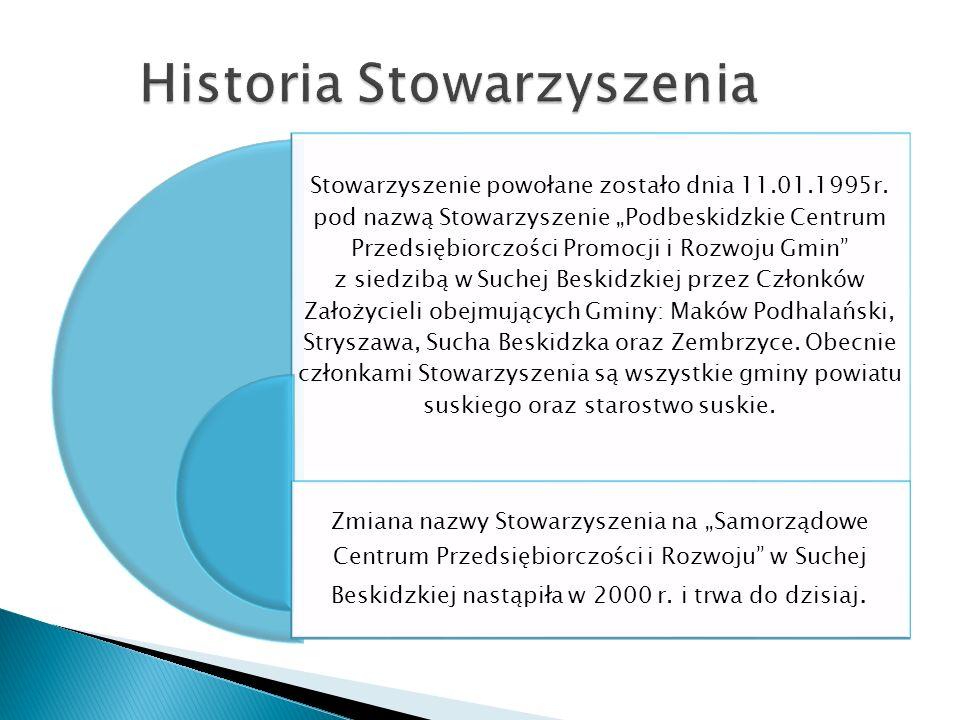 Celem projektu było aktywne wspieranie zatrudnienia poprzez stymulowanie powstawania na terenie małopolski mikroprzedsiębiorstw w tym innowacyjnych.