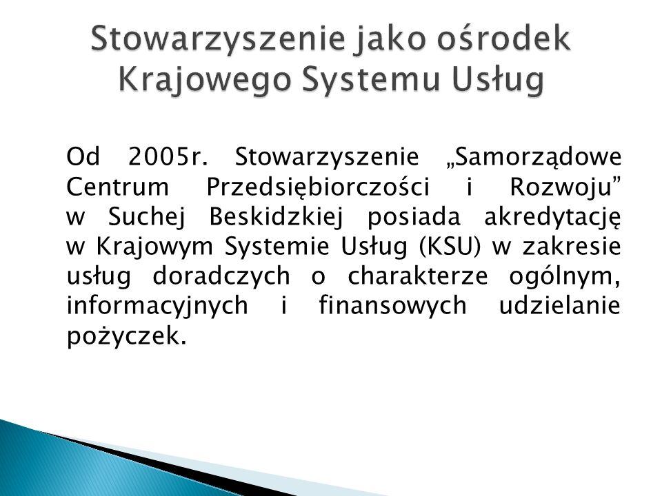 Krajowy System Usług dla MSP (KSU) to sieć około 200 współpracujących ze sobą niekomercyjnych organizacji, które świadczą na rzecz mikroprzedsiębiorców, małych i średnich przedsiębiorców oraz podmiotów podejmujących działalność gospodarczą usługi doradcze, informacyjne, szkoleniowe i finansowe.