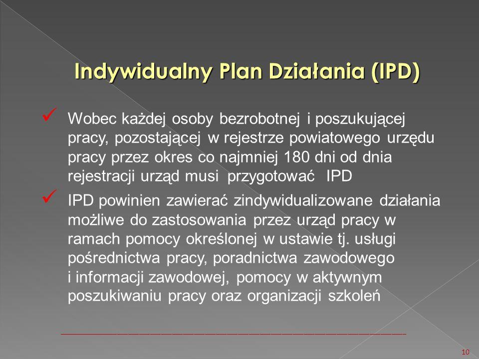 Indywidualny Plan Działania (IPD) Wobec każdej osoby bezrobotnej i poszukującej pracy, pozostającej w rejestrze powiatowego urzędu pracy przez okres c