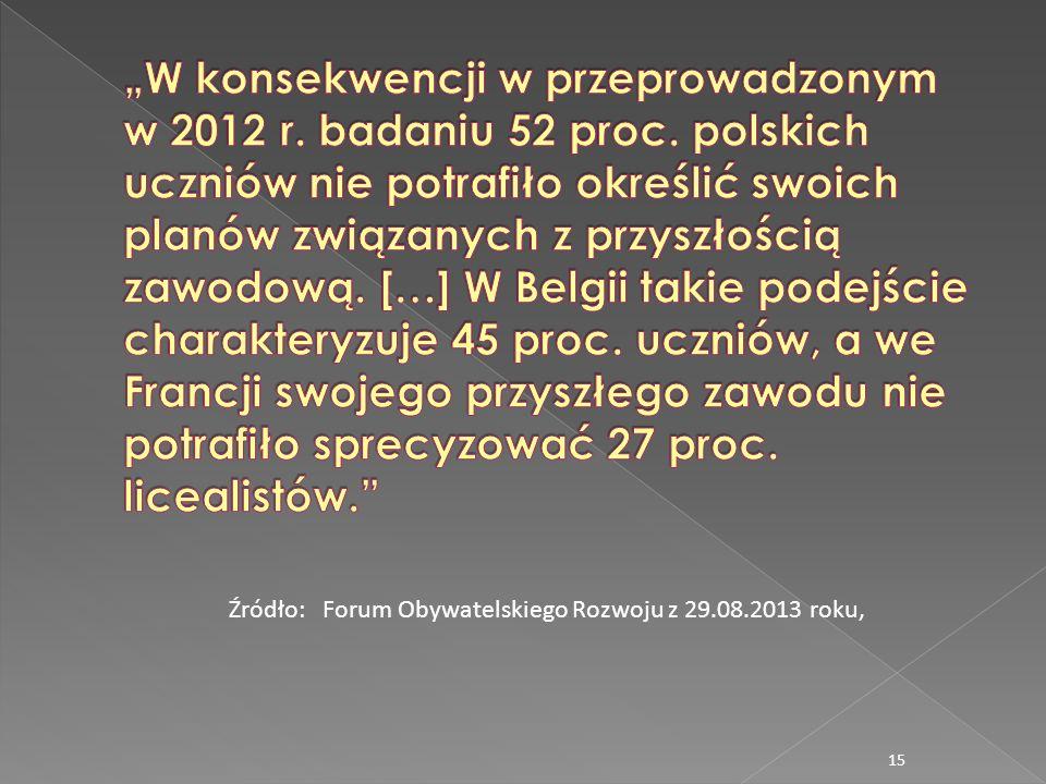 15 Źródło: Forum Obywatelskiego Rozwoju z 29.08.2013 roku,