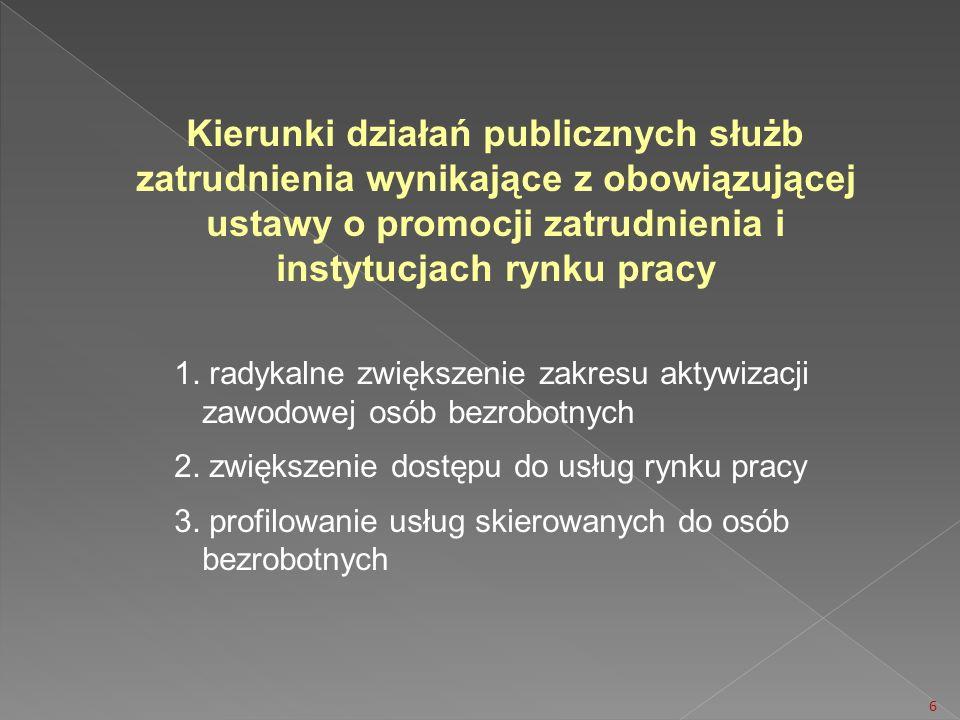 Kierunki działań publicznych służb zatrudnienia wynikające z obowiązującej ustawy o promocji zatrudnienia i instytucjach rynku pracy 1. radykalne zwię