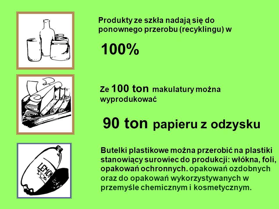 Produkty ze szkła nadają się do ponownego przerobu (recyklingu) w 100% Ze 100 ton makulatury można wyprodukować 90 ton papieru z odzysku Butelki plast