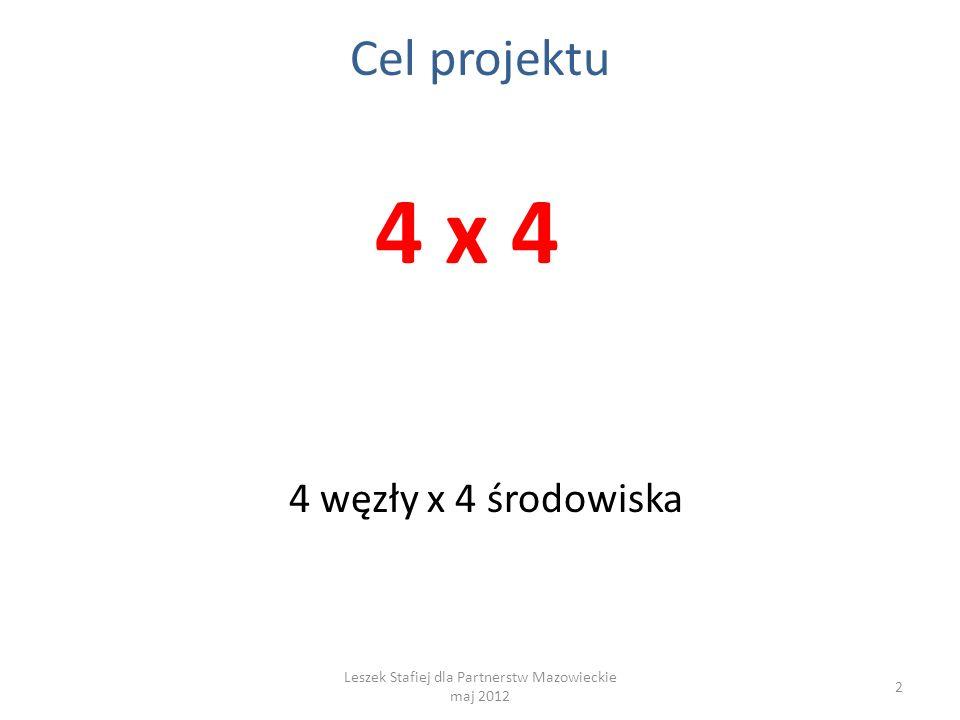 Cel projektu 4 x 4 4 węzły x 4 środowiska 2 Leszek Stafiej dla Partnerstw Mazowieckie maj 2012