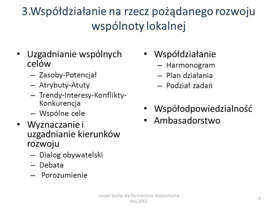 3.Współdziałanie na rzecz pożądanego rozwoju wspólnoty lokalnej Uzgadnianie wspólnych celów – Zasoby-Potencjał – Atrybuty-Atuty – Trendy-Interesy-Konflikty- Konkurencja – Wspólne cele Wyznaczanie i uzgadnianie kierunków rozwoju – Dialog obywatelski – Debata – Porozumienie Współdziałanie – Harmonogram – Plan działania – Podział zadań Współodpowiedzialność Ambasadorstwo Leszek Stafiej dla Partnerstwo Mazowieckie maj 2012 9