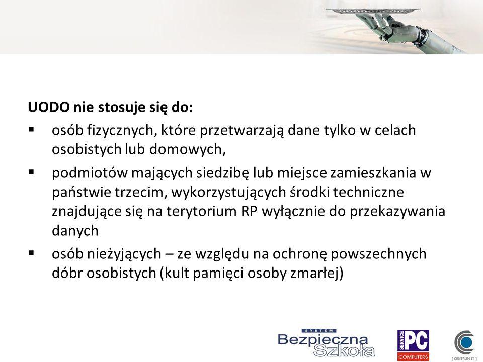 Obowiązek informacyjny Kiedy stosujemy (przykłady).