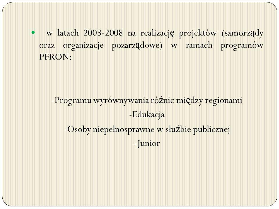 w latach 2003-2008 na realizacj ę projektów (samorz ą dy oraz organizacje pozarz ą dowe) w ramach programów PFRON: -Programu wyrównywania ró ż nic mi