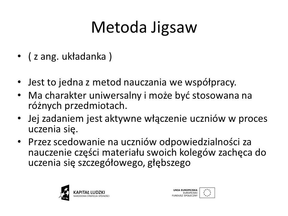 Metoda Jigsaw ( z ang. układanka ) Jest to jedna z metod nauczania we współpracy. Ma charakter uniwersalny i może być stosowana na różnych przedmiotac