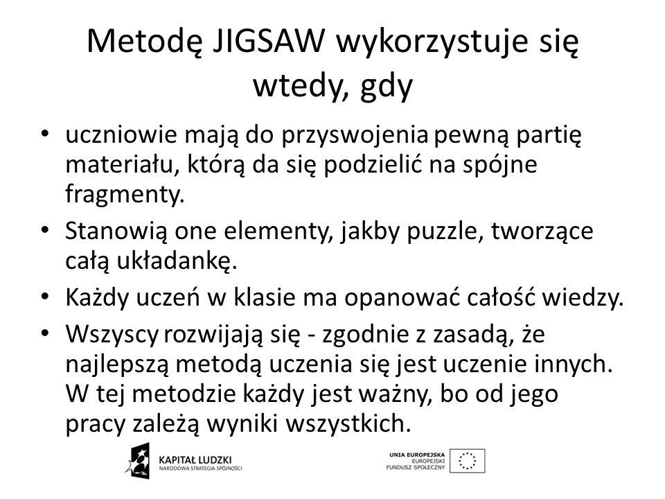 Metodę JIGSAW wykorzystuje się wtedy, gdy uczniowie mają do przyswojenia pewną partię materiału, którą da się podzielić na spójne fragmenty. Stanowią