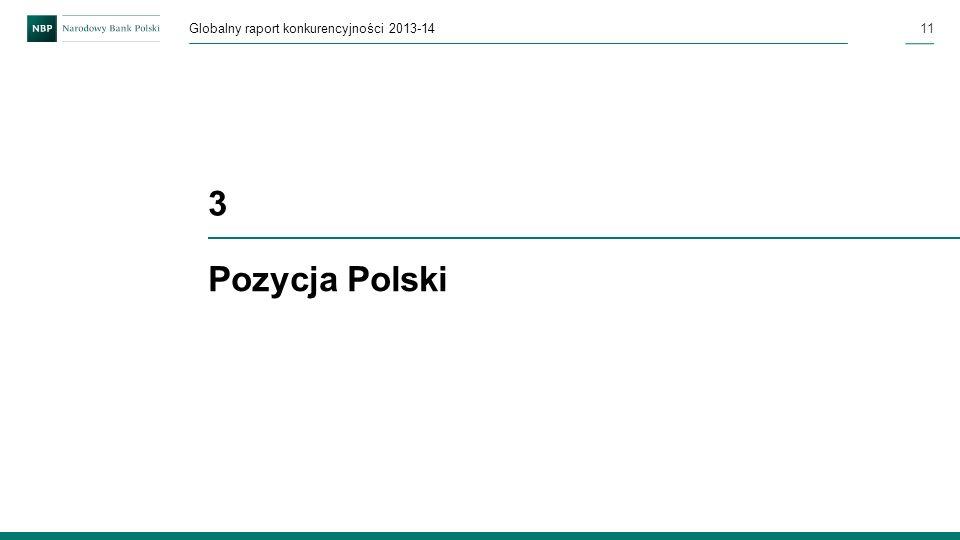 11Globalny raport konkurencyjności 2013-14 Pozycja Polski 3