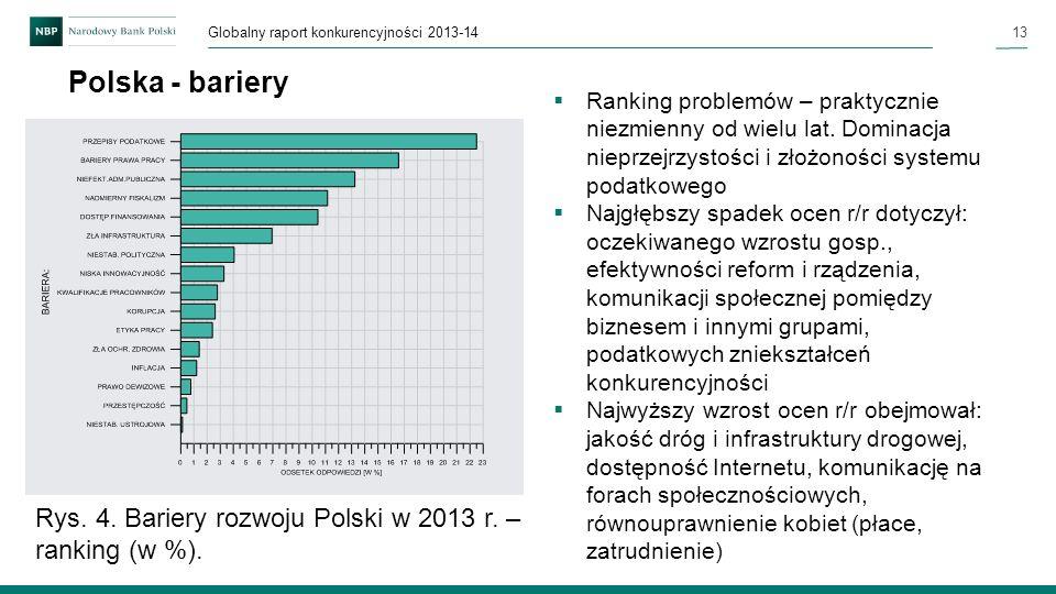 13 Globalny raport konkurencyjności 2013-14 Polska - bariery Ranking problemów – praktycznie niezmienny od wielu lat. Dominacja nieprzejrzystości i zł