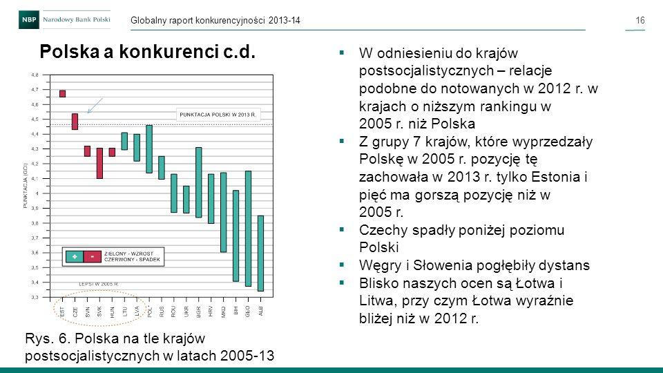 16 Globalny raport konkurencyjności 2013-14 Polska a konkurenci c.d. W odniesieniu do krajów postsocjalistycznych – relacje podobne do notowanych w 20