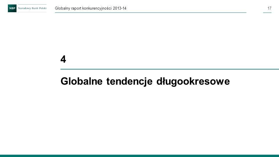 17Globalny raport konkurencyjności 2013-14 Globalne tendencje długookresowe 4