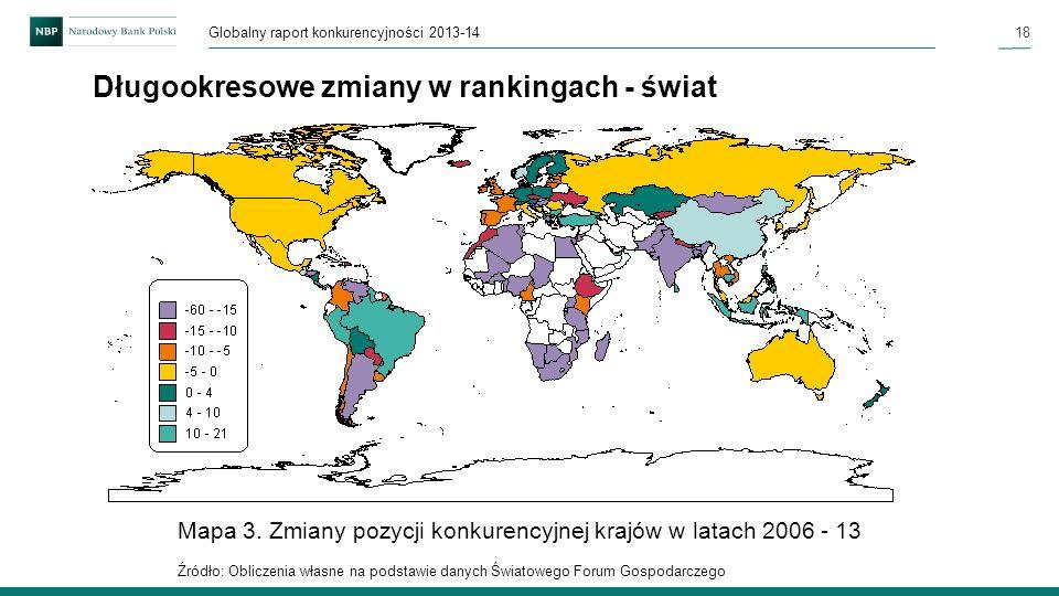 18 Globalny raport konkurencyjności 2013-14 Długookresowe zmiany w rankingach - świat Mapa 3. Zmiany pozycji konkurencyjnej krajów w latach 2006 - 13
