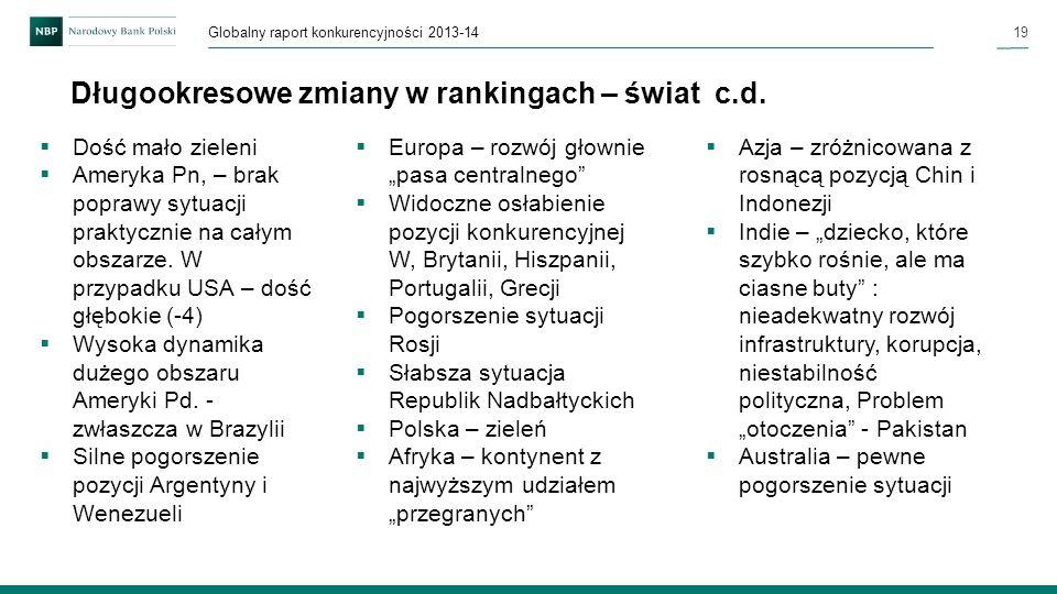 19 Globalny raport konkurencyjności 2013-14 Długookresowe zmiany w rankingach – świat c.d. Europa – rozwój głownie pasa centralnego Widoczne osłabieni