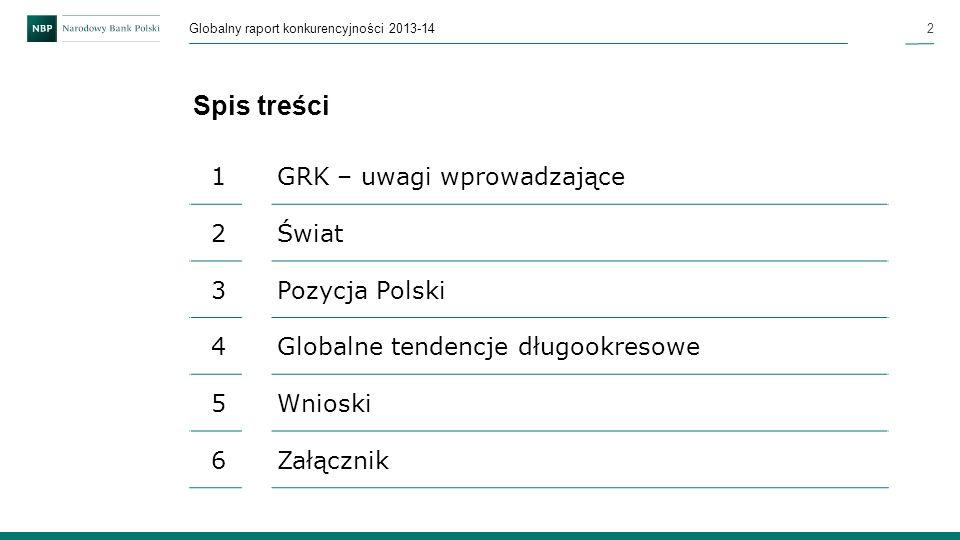 2 Spis treści 1GRK – uwagi wprowadzające 2Świat 3Pozycja Polski 4Globalne tendencje długookresowe 5Wnioski 6Załącznik Globalny raport konkurencyjności