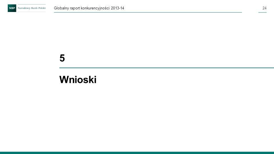 24Globalny raport konkurencyjności 2013-14 Wnioski 5