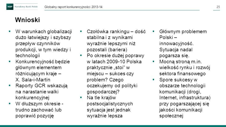 25 Globalny raport konkurencyjności 2013-14 Wnioski Czołówka rankingu – dość stabilna i z wynikami wyraźnie lepszymi niż pozostali (bariera) Po okresi