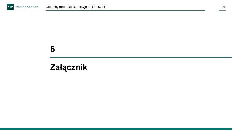 26Globalny raport konkurencyjności 2013-14 Załącznik 6