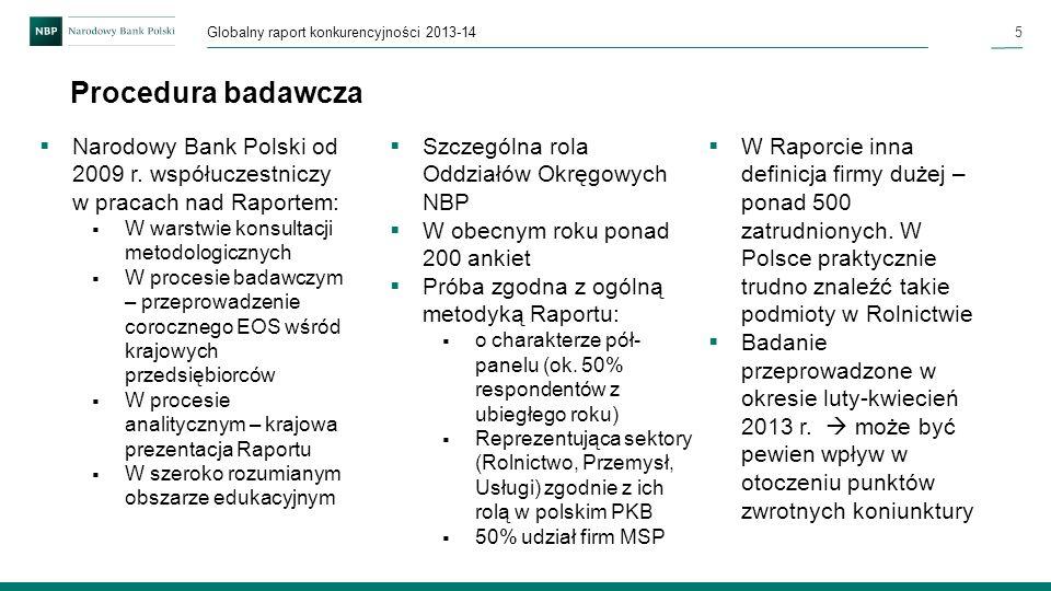 5 Globalny raport konkurencyjności 2013-14 Procedura badawcza Szczególna rola Oddziałów Okręgowych NBP W obecnym roku ponad 200 ankiet Próba zgodna z