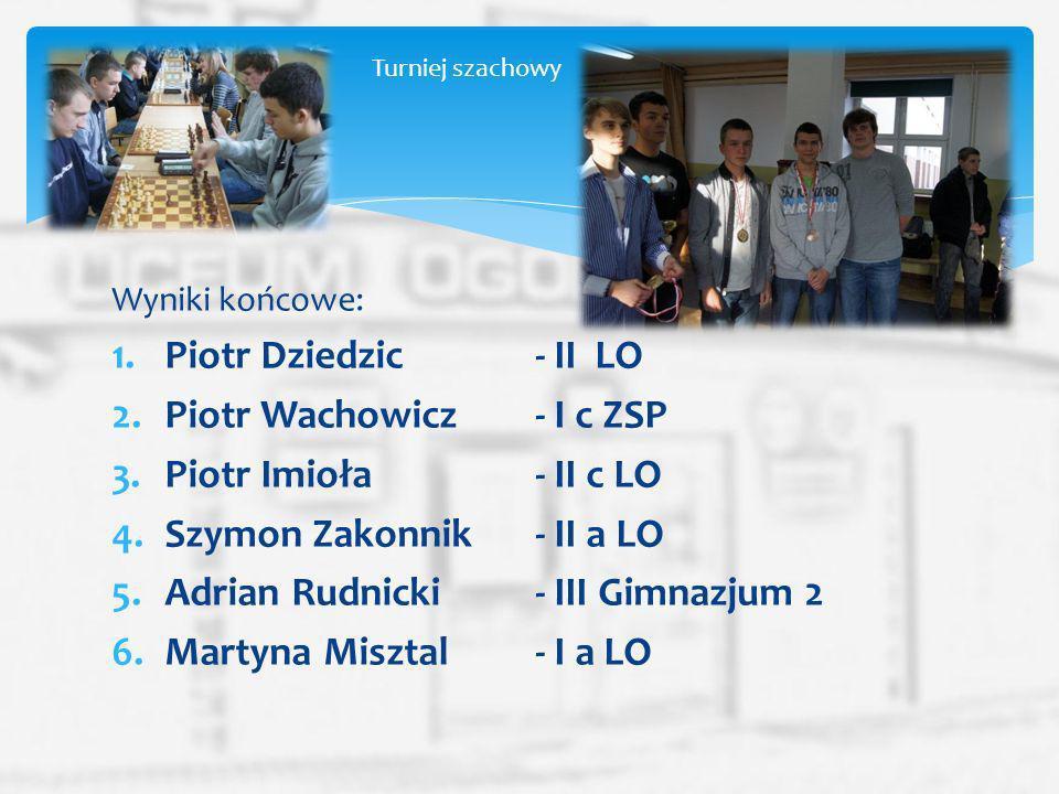 Wyniki końcowe: 1.Piotr Dziedzic - II LO 2.Piotr Wachowicz - I c ZSP 3.Piotr Imioła - II c LO 4.Szymon Zakonnik- II a LO 5.Adrian Rudnicki- III Gimnaz