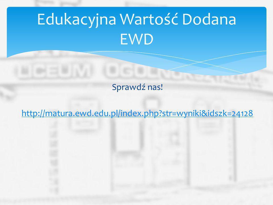 Sprawdź nas! http://matura.ewd.edu.pl/index.php?str=wyniki&idszk=24128 Edukacyjna Wartość Dodana EWD