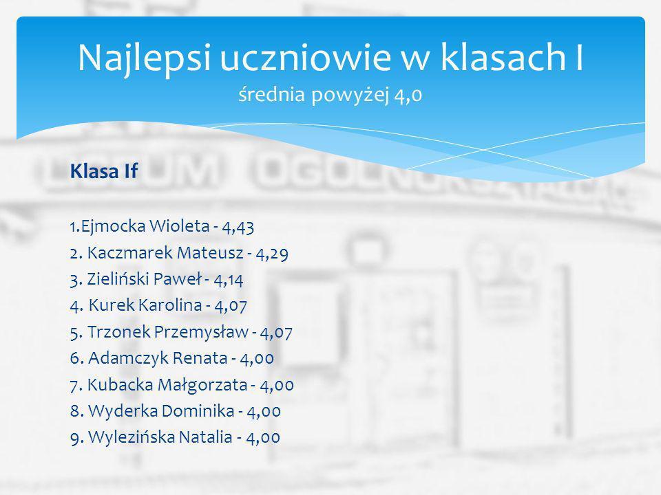 Klasa If 1.Ejmocka Wioleta - 4,43 2. Kaczmarek Mateusz - 4,29 3. Zieliński Paweł - 4,14 4. Kurek Karolina - 4,07 5. Trzonek Przemysław - 4,07 6. Adamc