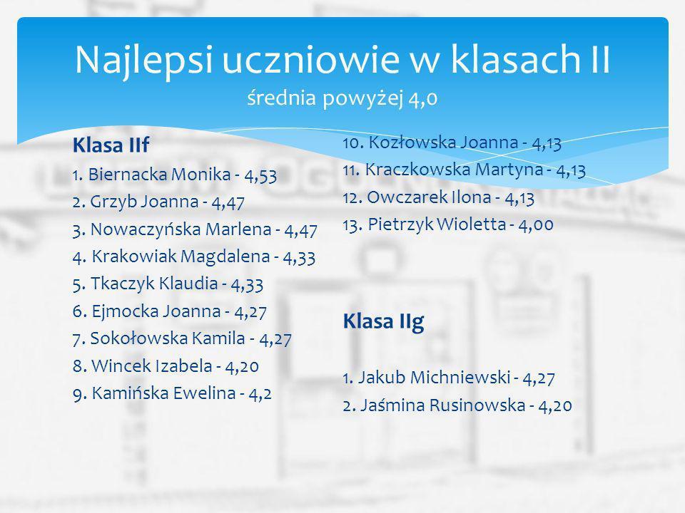 Klasa IIf 1. Biernacka Monika - 4,53 2. Grzyb Joanna - 4,47 3. Nowaczyńska Marlena - 4,47 4. Krakowiak Magdalena - 4,33 5. Tkaczyk Klaudia - 4,33 6. E