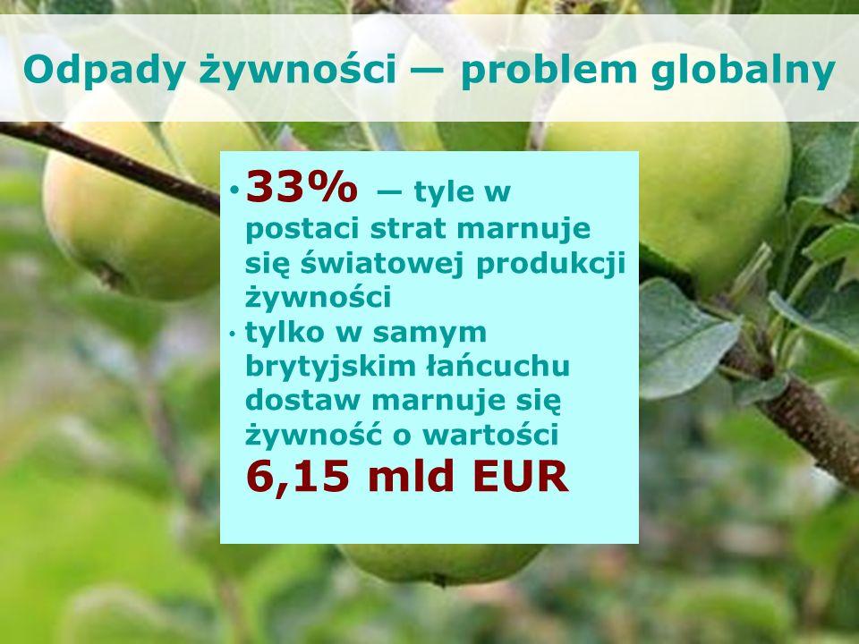 13 Odpady żywności problem globalny 33% tyle w postaci strat marnuje się światowej produkcji żywności tylko w samym brytyjskim łańcuchu dostaw marnuje