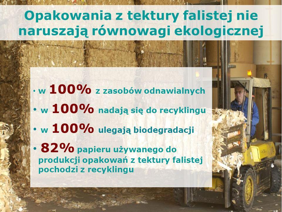 Opakowania z tektury falistej nie naruszają równowagi ekologicznej w 100% z zasobów odnawialnych w 100% nadają się do recyklingu w 100% ulegają biodeg