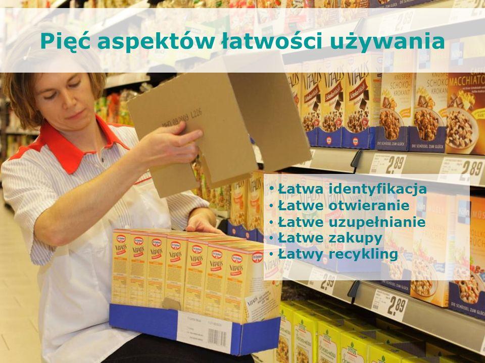 Pięć aspektów łatwości używania Łatwa identyfikacja Łatwe otwieranie Łatwe uzupełnianie Łatwe zakupy Łatwy recykling