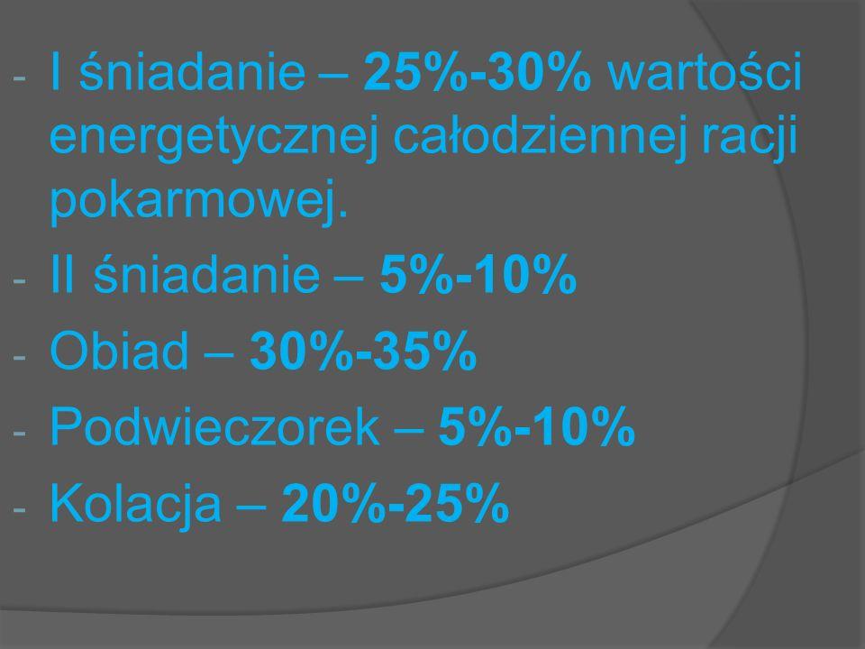 - I śniadanie – 25%-30% wartości energetycznej całodziennej racji pokarmowej. - II śniadanie – 5%-10% - Obiad – 30%-35% - Podwieczorek – 5%-10% - Kola