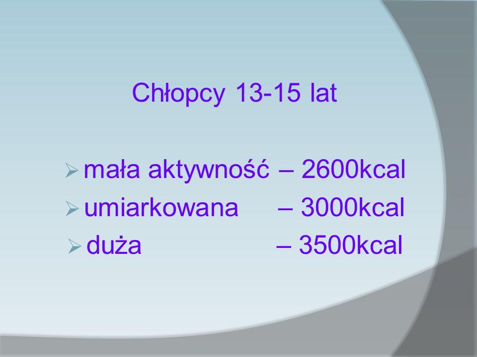 Chłopcy 13-15 lat mała aktywność – 2600kcal umiarkowana – 3000kcal duża – 3500kcal