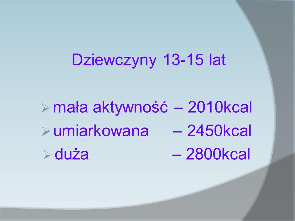 Dziewczyny 13-15 lat mała aktywność – 2010kcal umiarkowana – 2450kcal duża – 2800kcal