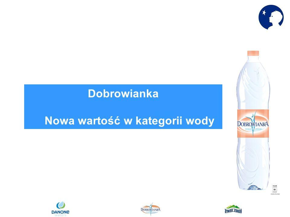 Nowa marka przyciągnie konsumentów z innych kategorii i pomoże w dynamicznym rozwoju kategorii wody Oczyszczanie dziś Nowa naturalna i modna idea