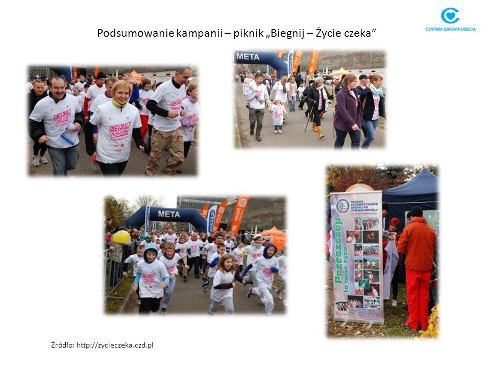 Podsumowanie kampanii – piknik Biegnij – Życie czeka Źródło: http://zycieczeka.czd.pl