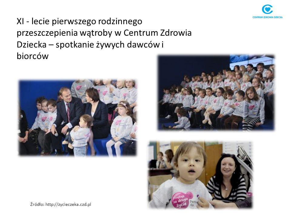 XI - lecie pierwszego rodzinnego przeszczepienia wątroby w Centrum Zdrowia Dziecka – spotkanie żywych dawców i biorców Źródło: http://zycieczeka.czd.pl
