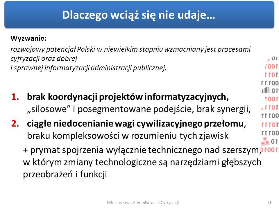Ministerstwo Administracji i Cyfryzacji 25 1.brak koordynacji projektów informatyzacyjnych, silosowe i posegmentowane podejście, brak synergii, 2.ciąg