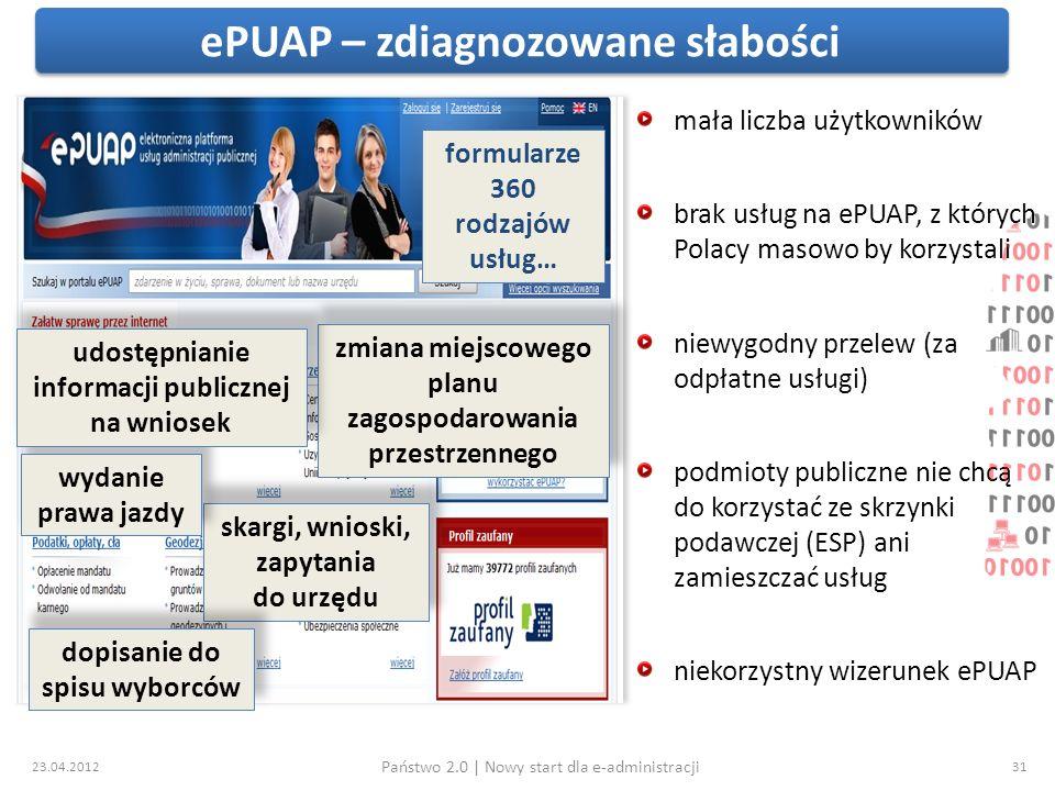 23.04.2012 Państwo 2.0 | Nowy start dla e-administracji 31 mała liczba użytkowników brak usług na ePUAP, z których Polacy masowo by korzystali niewygo