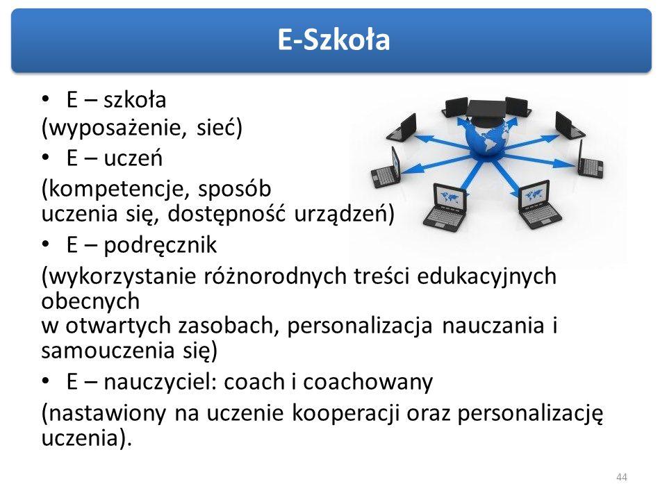 E- Szkoła E – szkoła (wyposażenie, sieć) E – uczeń (kompetencje, sposób uczenia się, dostępność urządzeń) E – podręcznik (wykorzystanie różnorodnych t