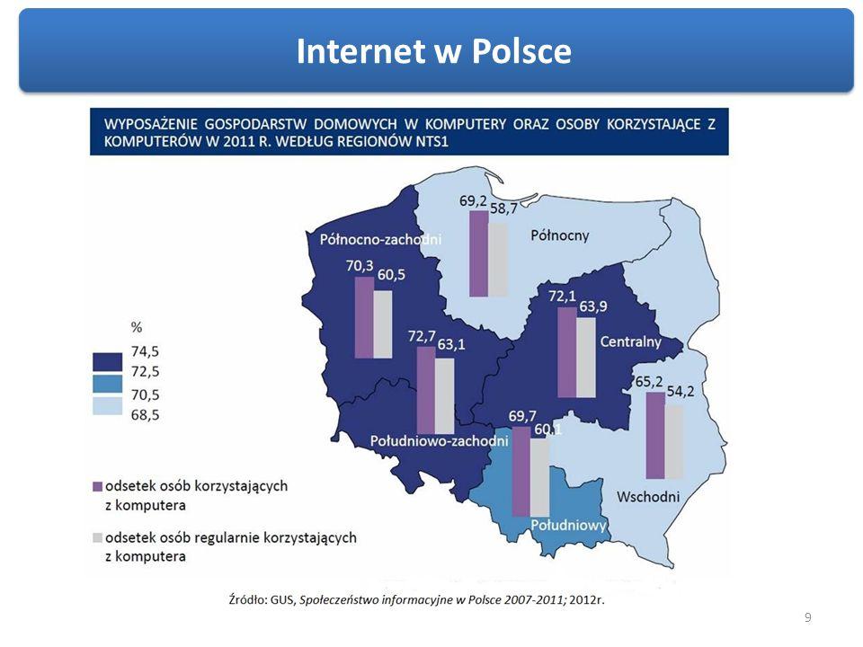 10 Internet w Polsce