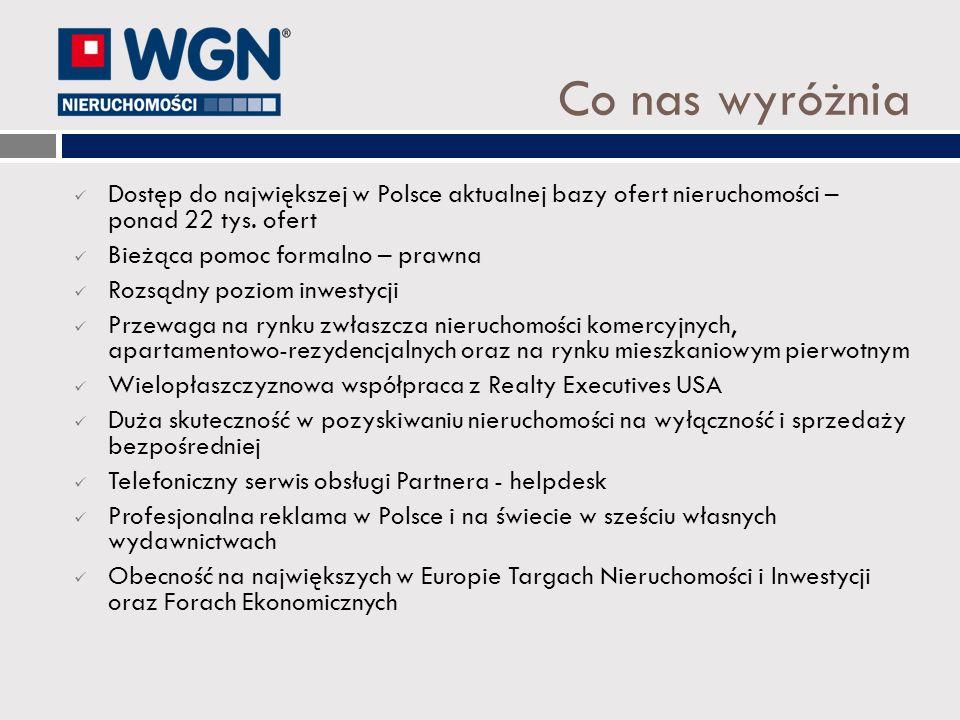 Co nas wyróżnia Dostęp do największej w Polsce aktualnej bazy ofert nieruchomości – ponad 22 tys. ofert Bieżąca pomoc formalno – prawna Rozsądny pozio