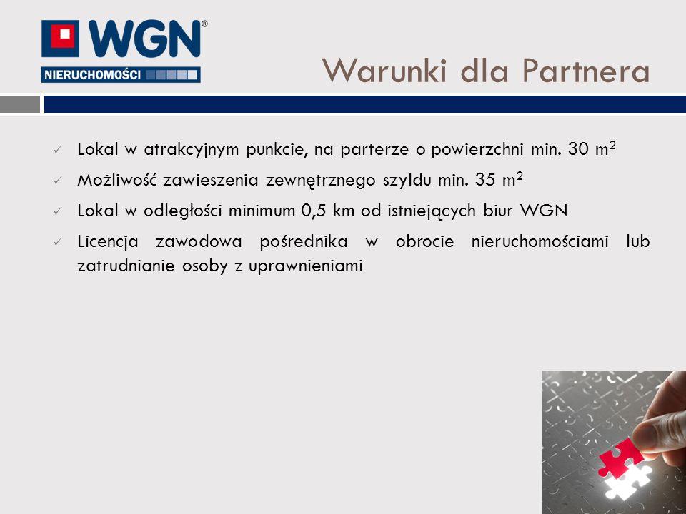 Warunki dla Partnera Lokal w atrakcyjnym punkcie, na parterze o powierzchni min. 30 m 2 Możliwość zawieszenia zewnętrznego szyldu min. 35 m 2 Lokal w