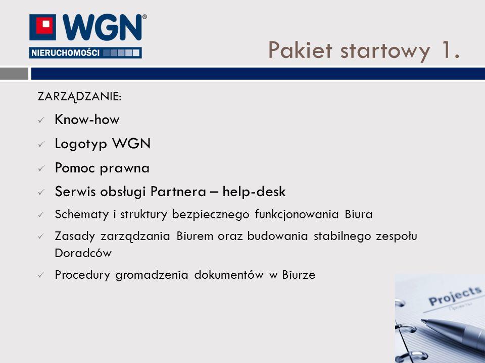 Pakiet startowy 1. ZARZĄDZANIE: Know-how Logotyp WGN Pomoc prawna Serwis obsługi Partnera – help-desk Schematy i struktury bezpiecznego funkcjonowania