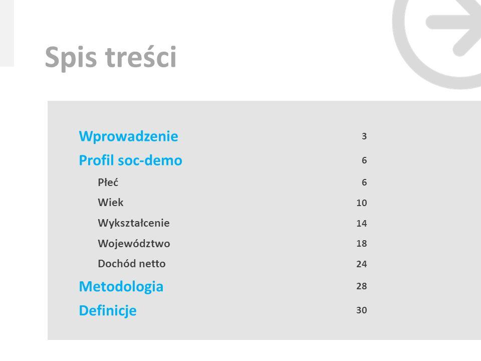 Warszawa, luty 2013 PinkPoland Profil socio-demograficzny witryn erotycznych sieci PinkPoland