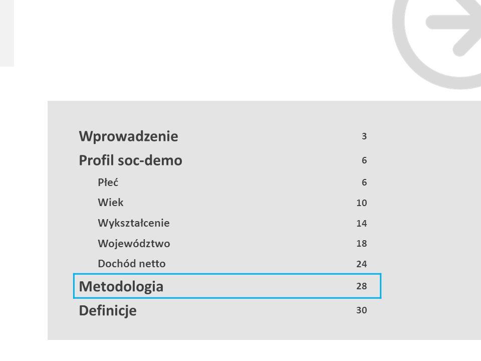 27 Źródło: gemiusProfile; 2011.12, 2013.01 Średni czas spędzony na witrynie i zasięg w rozbiciu na dochód netto Śr.
