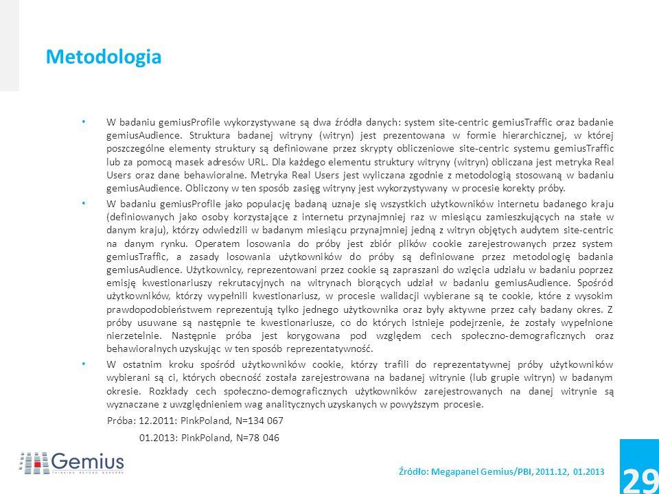 Wprowadzenie 3 Profil soc-demo 6 Płeć 6 Wiek 10 Wykształcenie 14 Województwo 18 Dochód netto 24 Metodologia 28 Definicje 30
