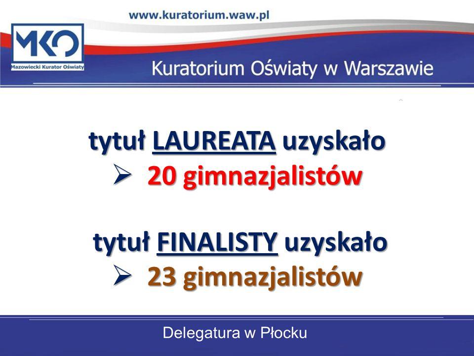 tytuł LAUREATA uzyskało 20 gimnazjalistów 20 gimnazjalistów tytuł FINALISTY uzyskało tytuł FINALISTY uzyskało 23 gimnazjalistów 23 gimnazjalistów